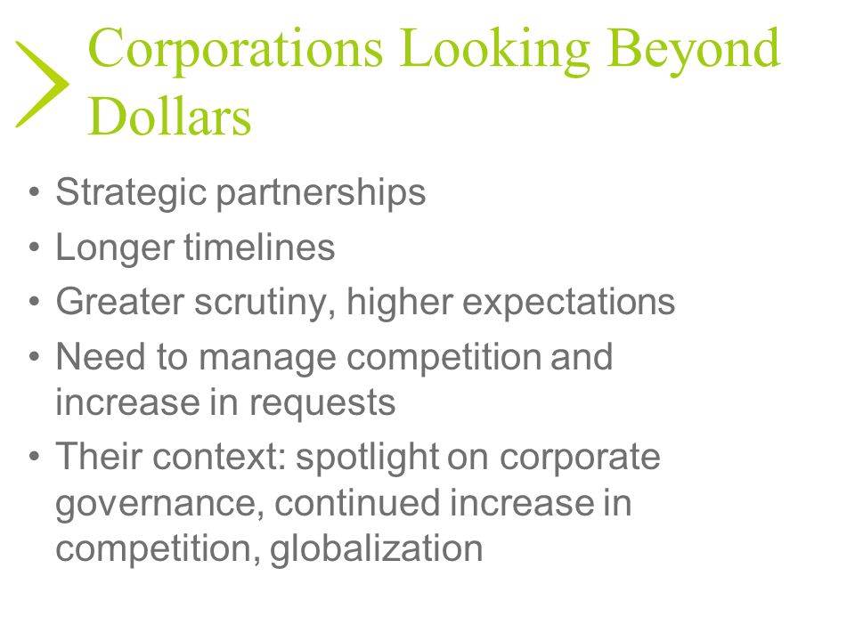 Corporations Looking Beyond Dollars