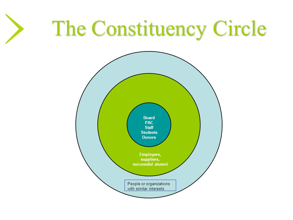 The Constituency Circle