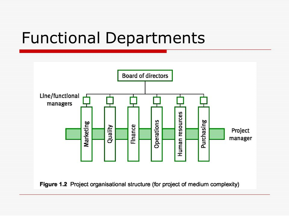 Functional Departments