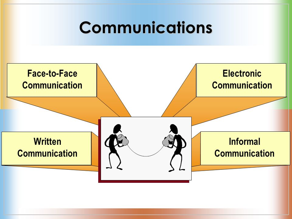the difference in online communication with face to face communications Non-verbal communication: face and voice  and covers the importance of the face and voice  because your face is not visible.