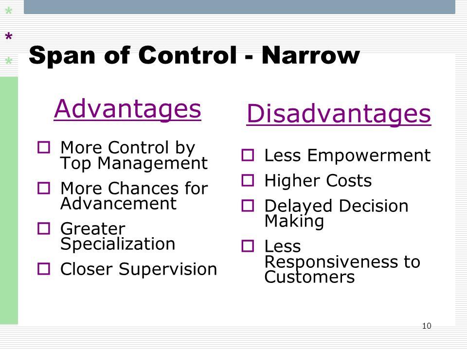 Span of Control - Narrow