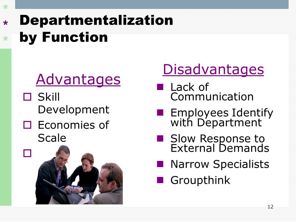 Departmentalization by Function