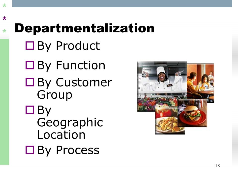 Departmentalization By Product By Function By Customer Group