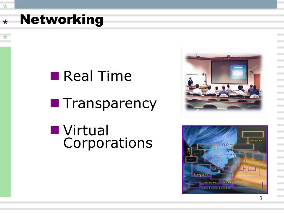 Real Time Transparency Virtual Corporations Networking