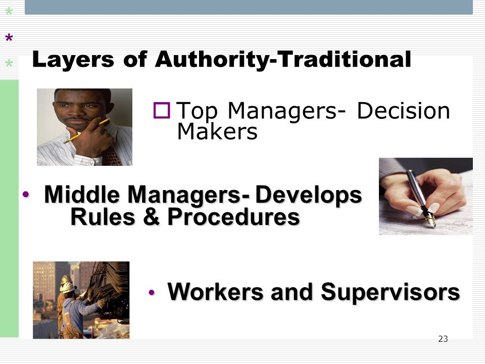 Layers of Authority-Traditional