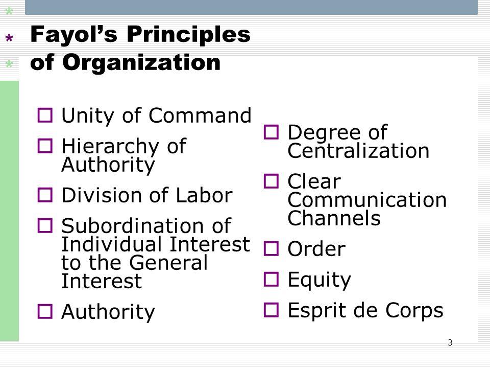 Fayol's Principles of Organization