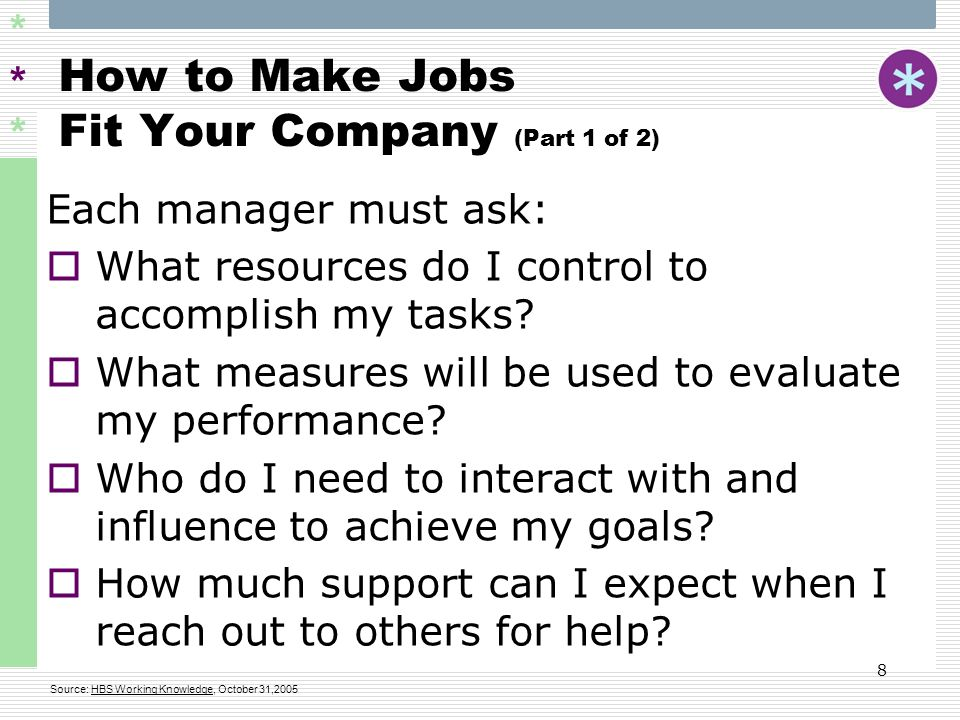 How to Make Jobs Fit Your Company (Part 1 of 2)