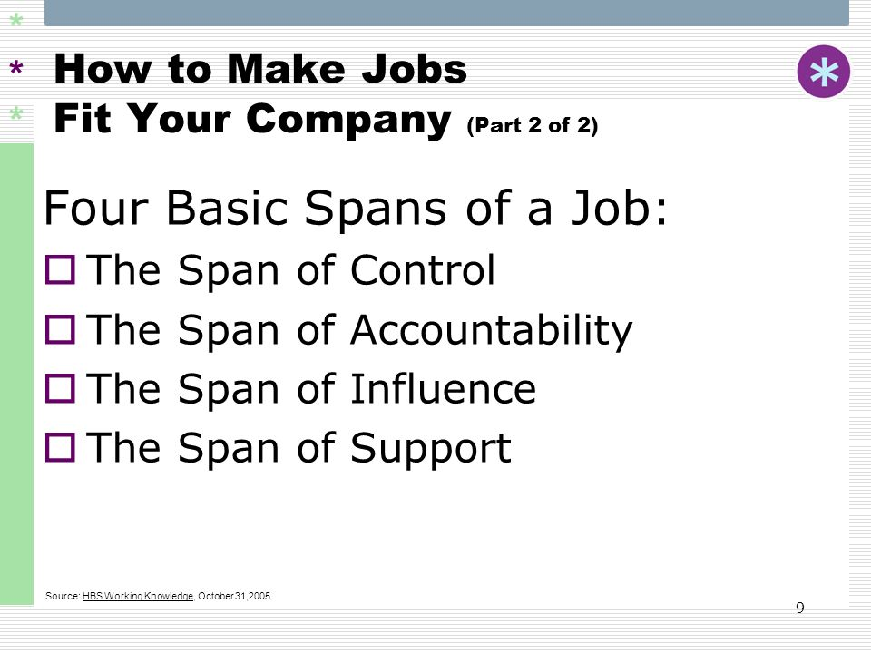 How to Make Jobs Fit Your Company (Part 2 of 2)