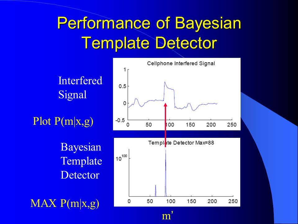 Performance of Bayesian Template Detector