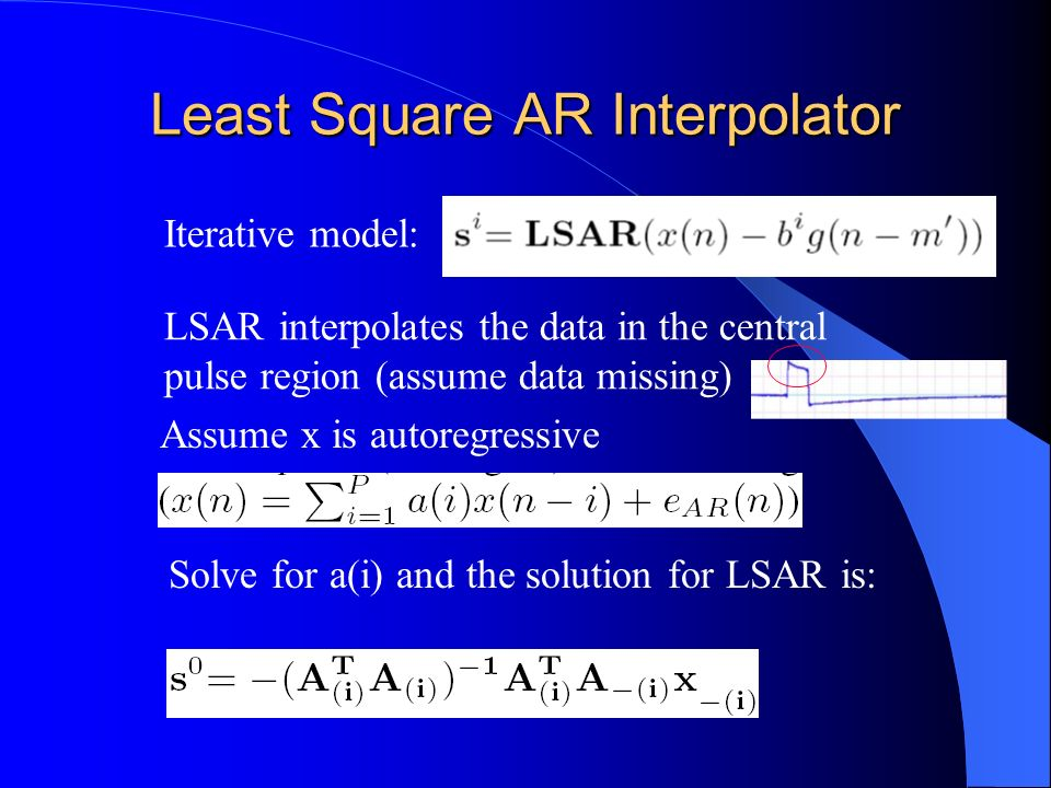 Least Square AR Interpolator