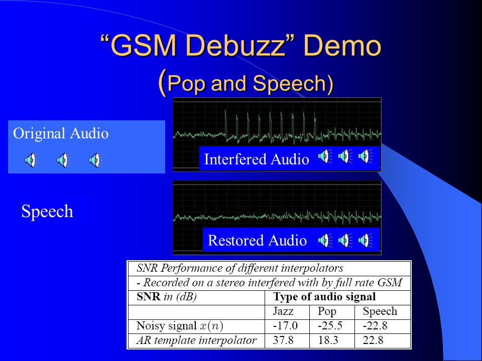 GSM Debuzz Demo (Pop and Speech)