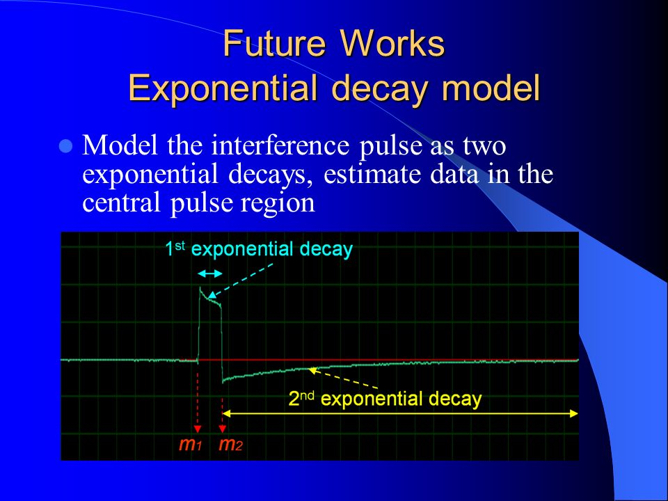 Future Works Exponential decay model