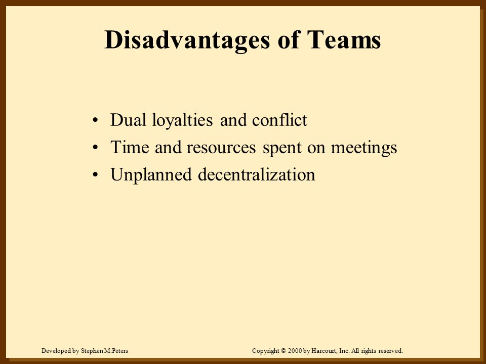 Disadvantages of Teams