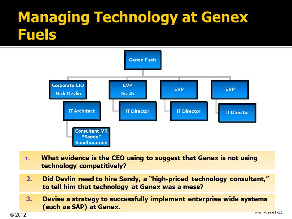 Managing Technology at Genex Fuels