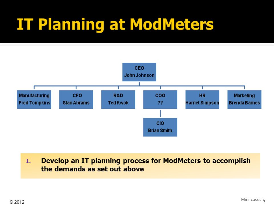 IT Planning at ModMeters