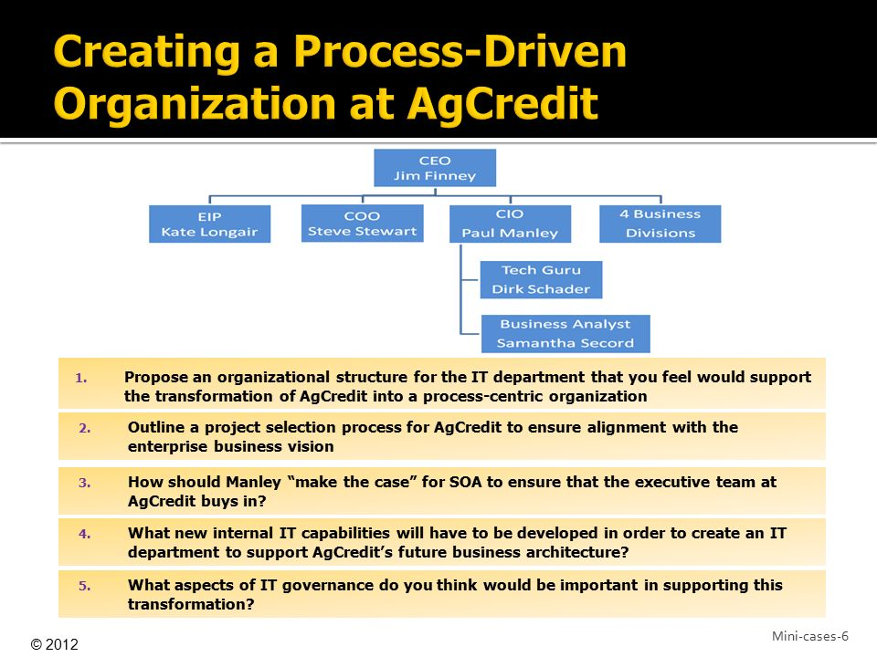 Creating a Process-Driven Organization at AgCredit