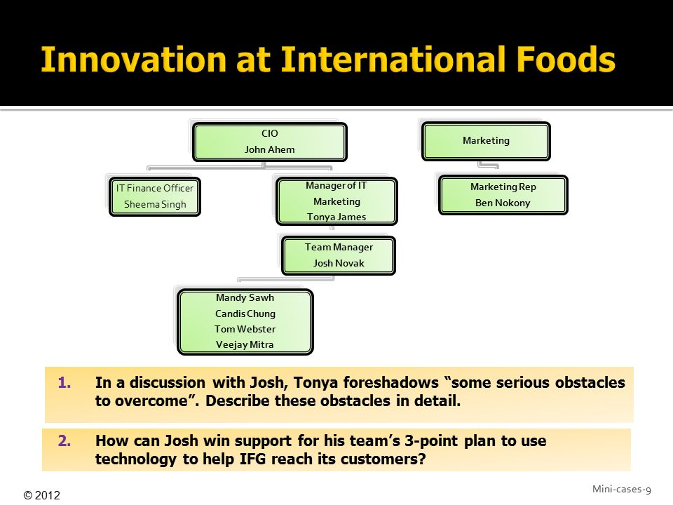 Innovation at International Foods