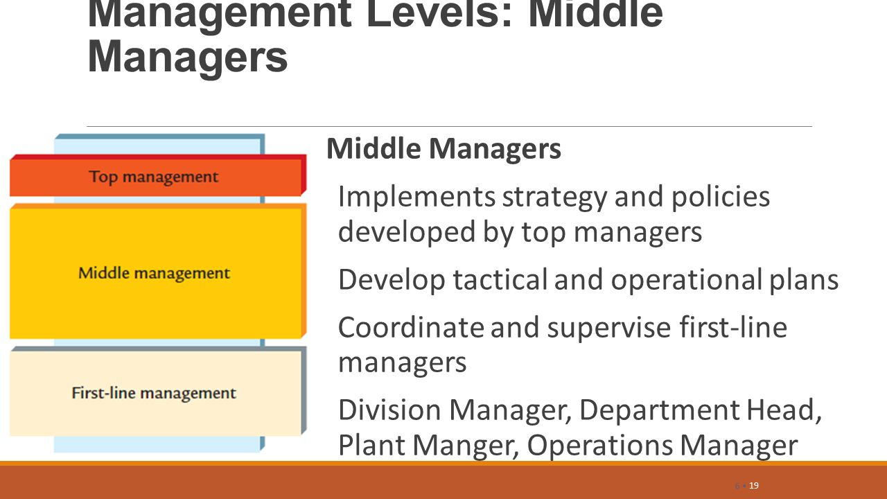 management and division manager Grants management division delivers exceptional federal financial assistance management services to all partners in support of their mission.