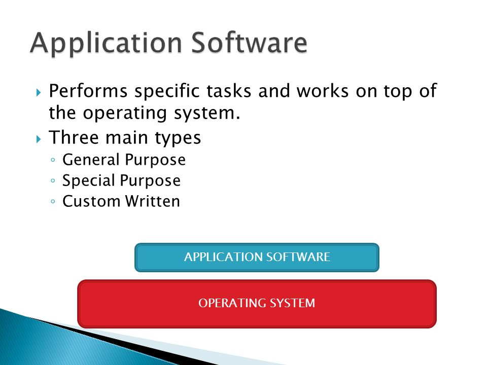 How To Learn To Use Any Software Application You Want To