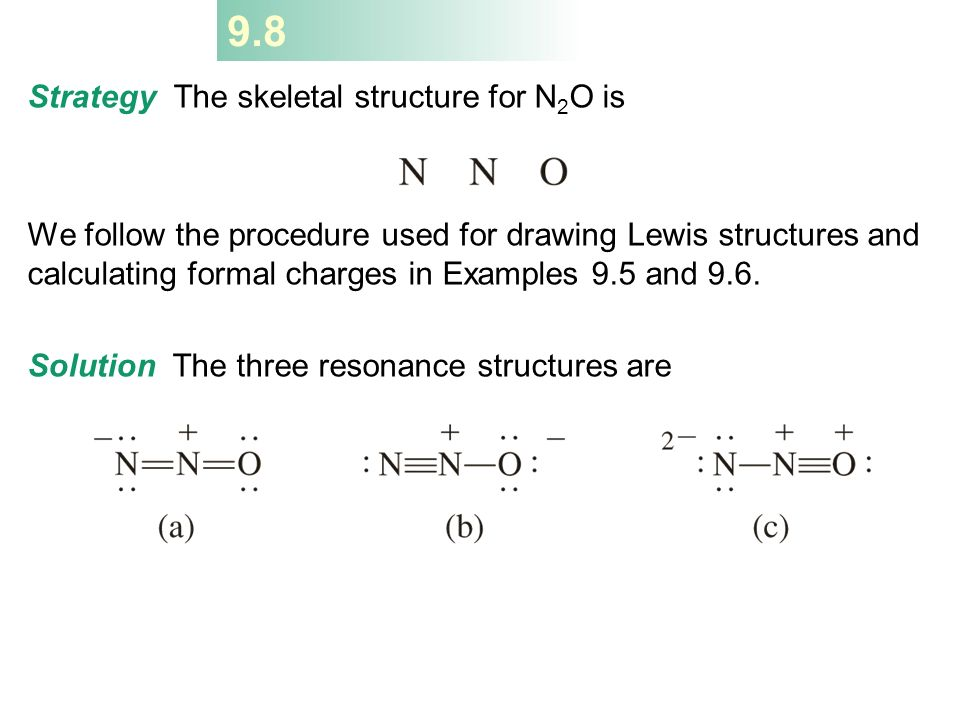 N2o Lewis Structure Lewis Dot Symbols for ...
