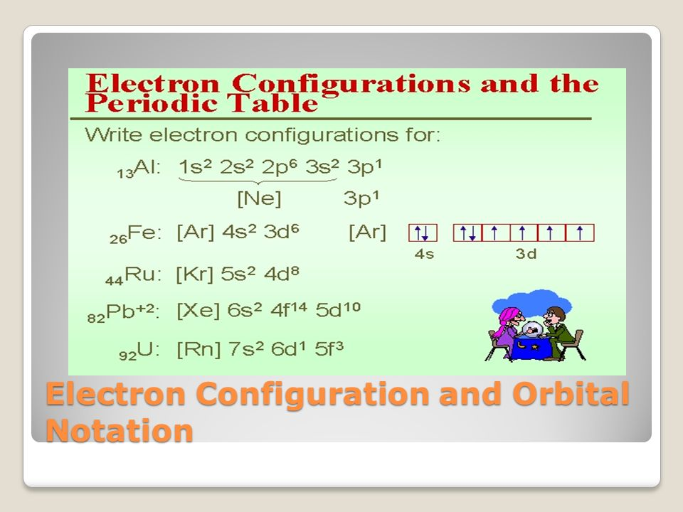 How to write electron configuration notation