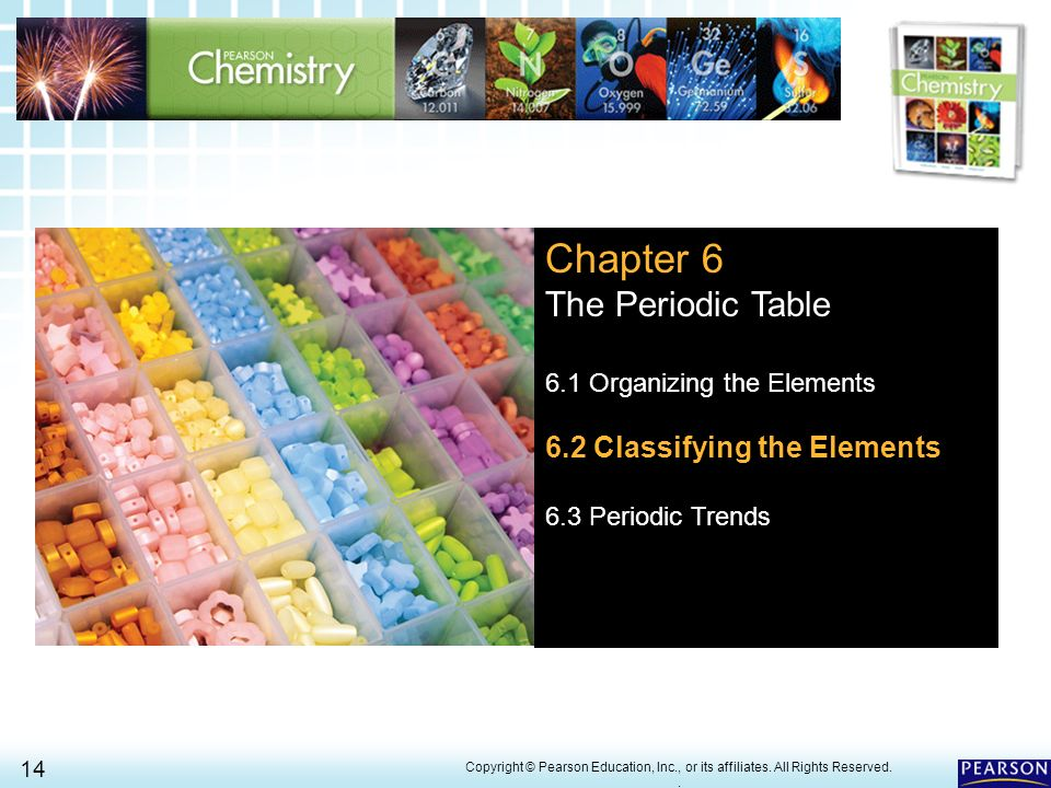 Worksheets Chapter 6 Periodic Trends Practice chapter 6 the periodic table 1 organizing elements ppt 14 periodic