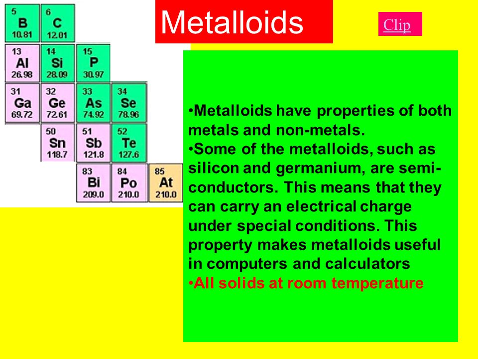Properties of Atoms & The Periodic Table. - ppt video ...