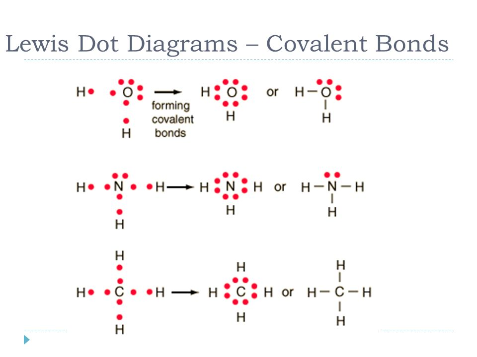 Chemical Bonding Ms. Manning. - ppt video online download