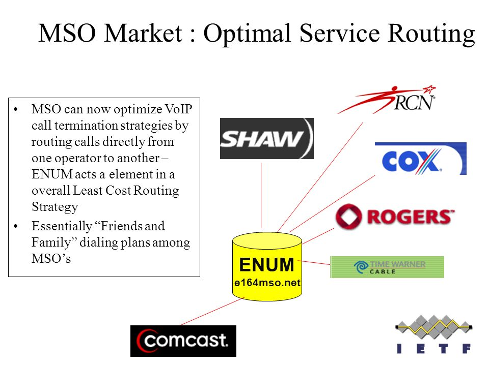 MSO Market : Optimal Service Routing