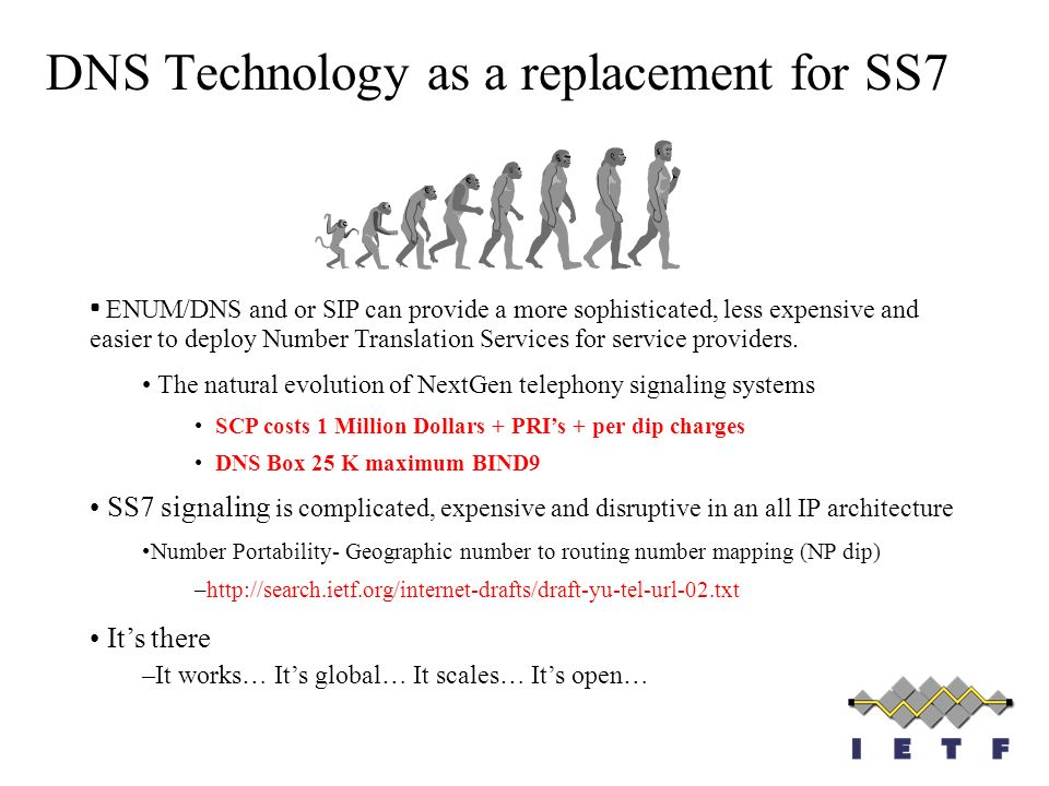DNS Technology as a replacement for SS7
