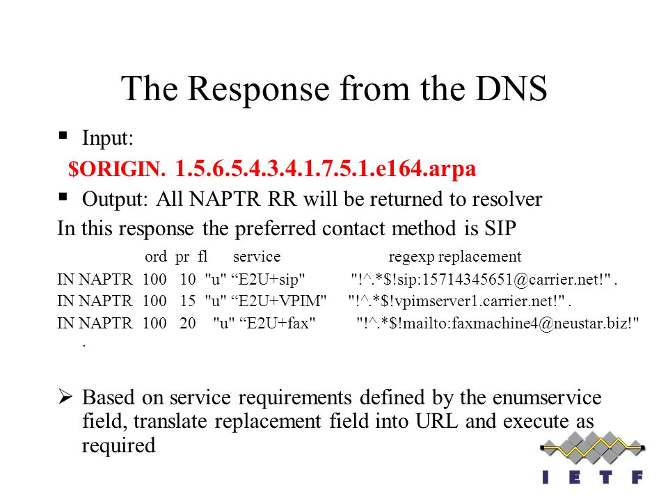 The Response from the DNS