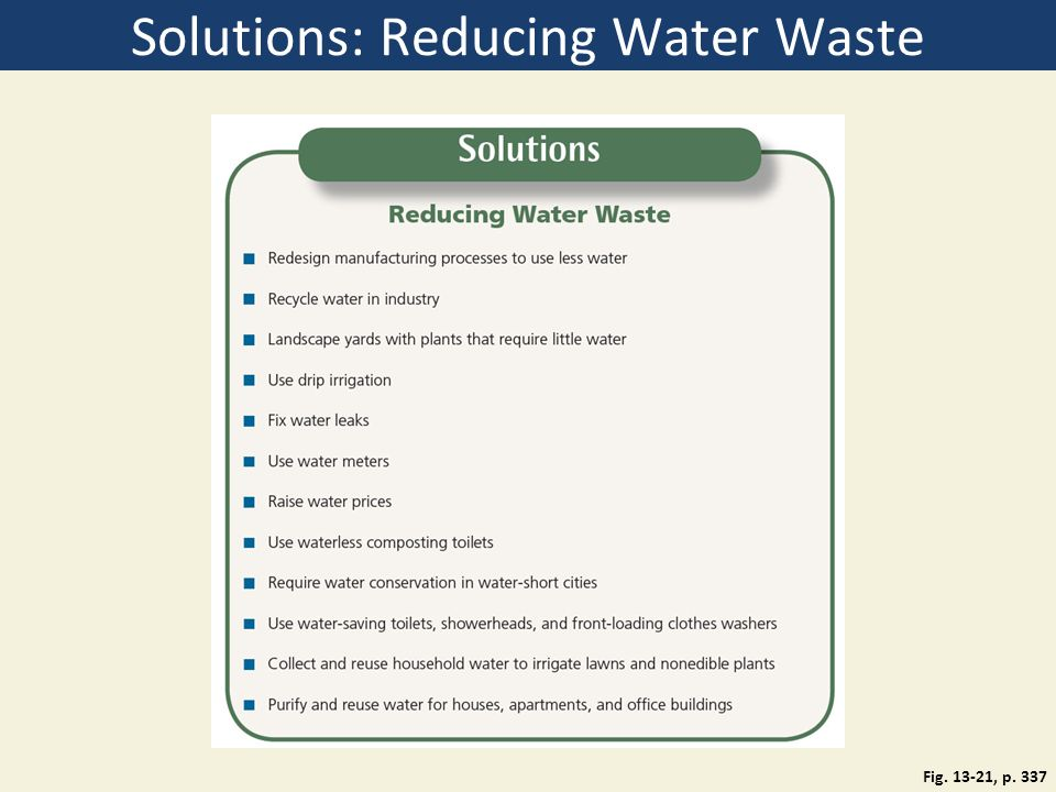 Chapter 13 Water Resources Ppt Download