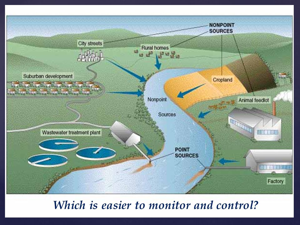 Which is easier to monitor and control
