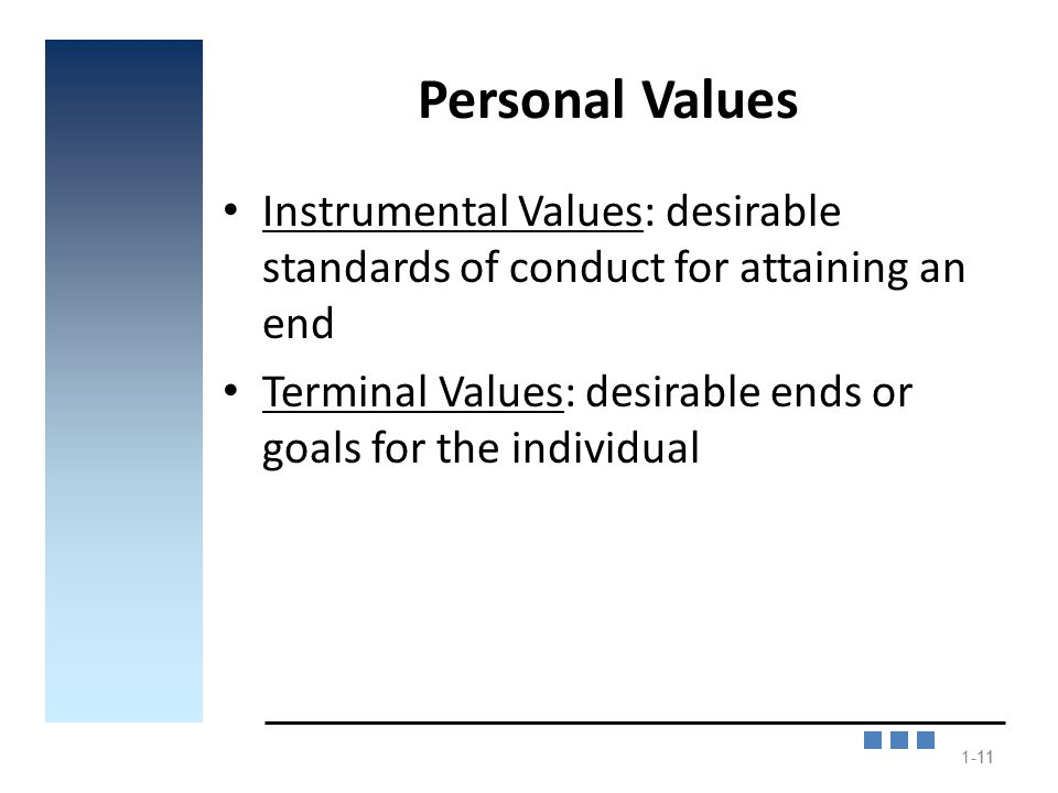 Clarifying Personal Values