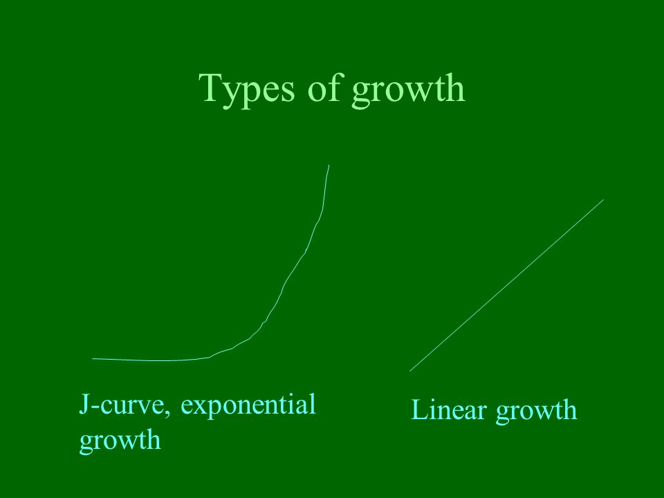 Types of growth J-curve, exponential growth Linear growth