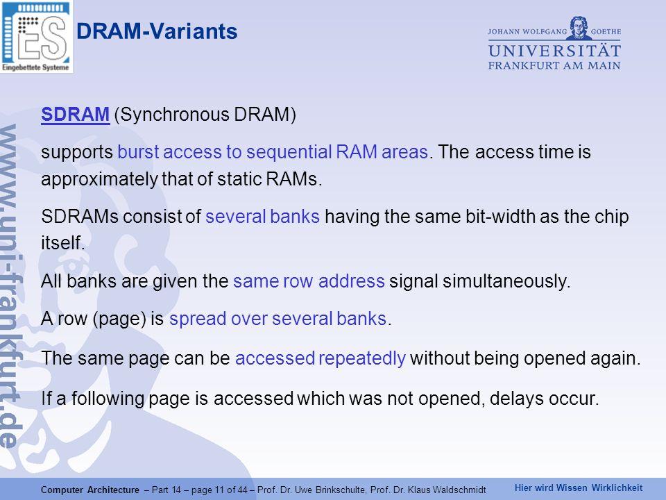 DRAM-Variants SDRAM (Synchronous DRAM)