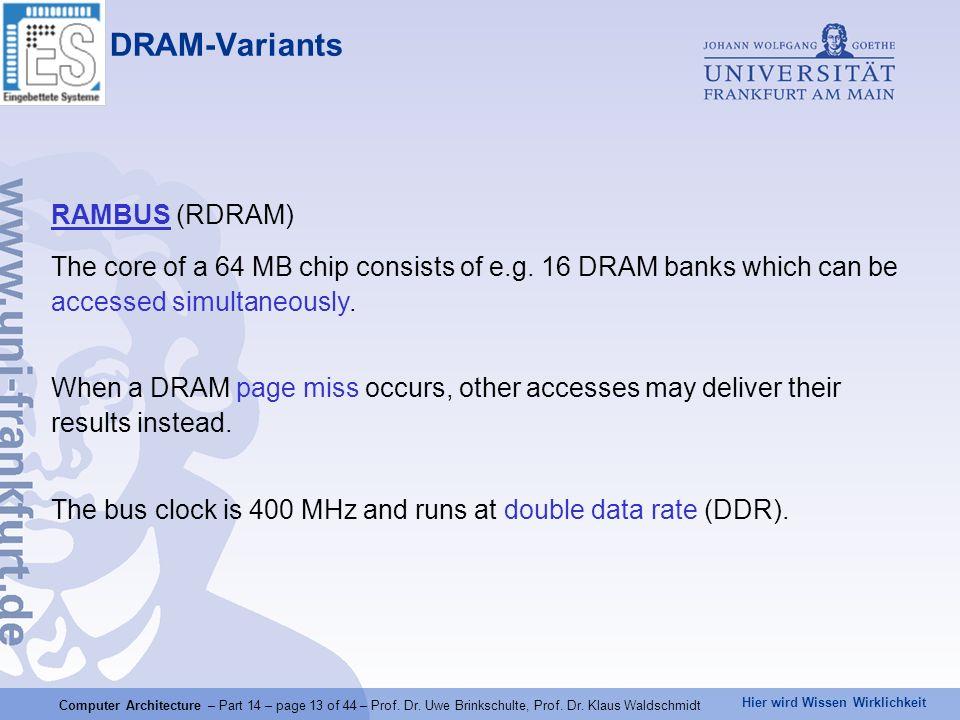 DRAM-Variants RAMBUS (RDRAM)