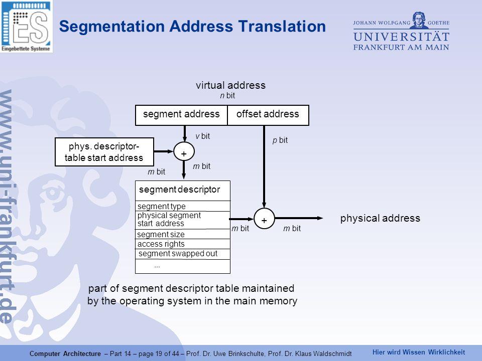 Segmentation Address Translation