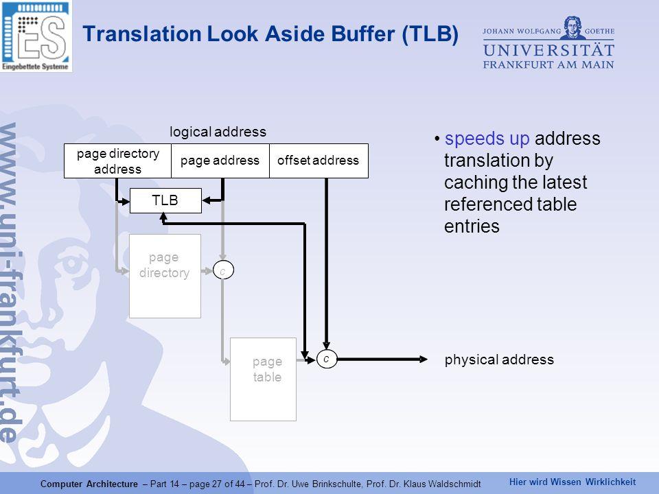 Translation Look Aside Buffer (TLB)
