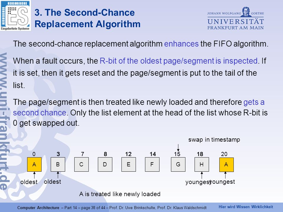 3. The Second-Chance Replacement Algorithm