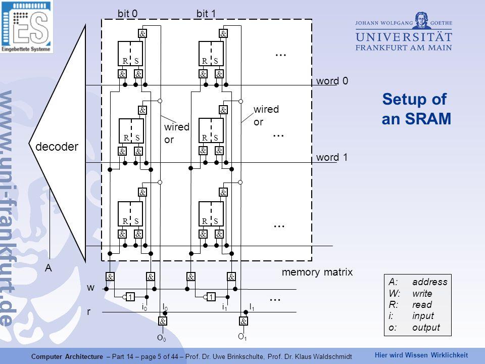 ... Setup of an SRAM ... ... ... decoder bit 0 bit 1 word 0 wired or