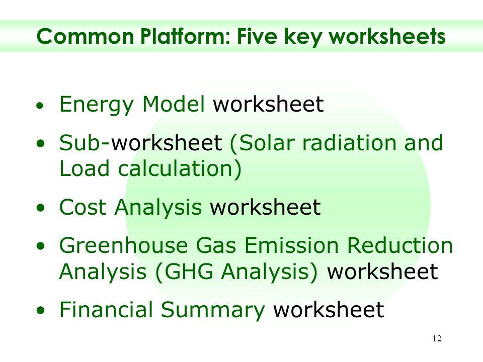 Solar energy worksheets pdf