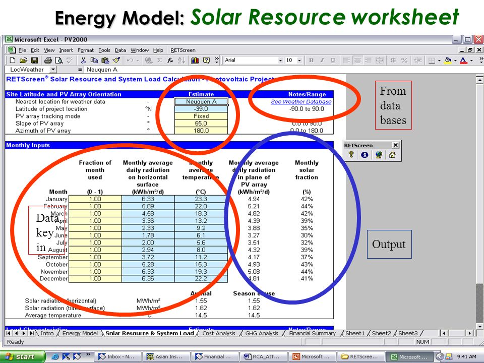 renewable energy projects and GHG emission estimation ppt download – Solar Energy Worksheet