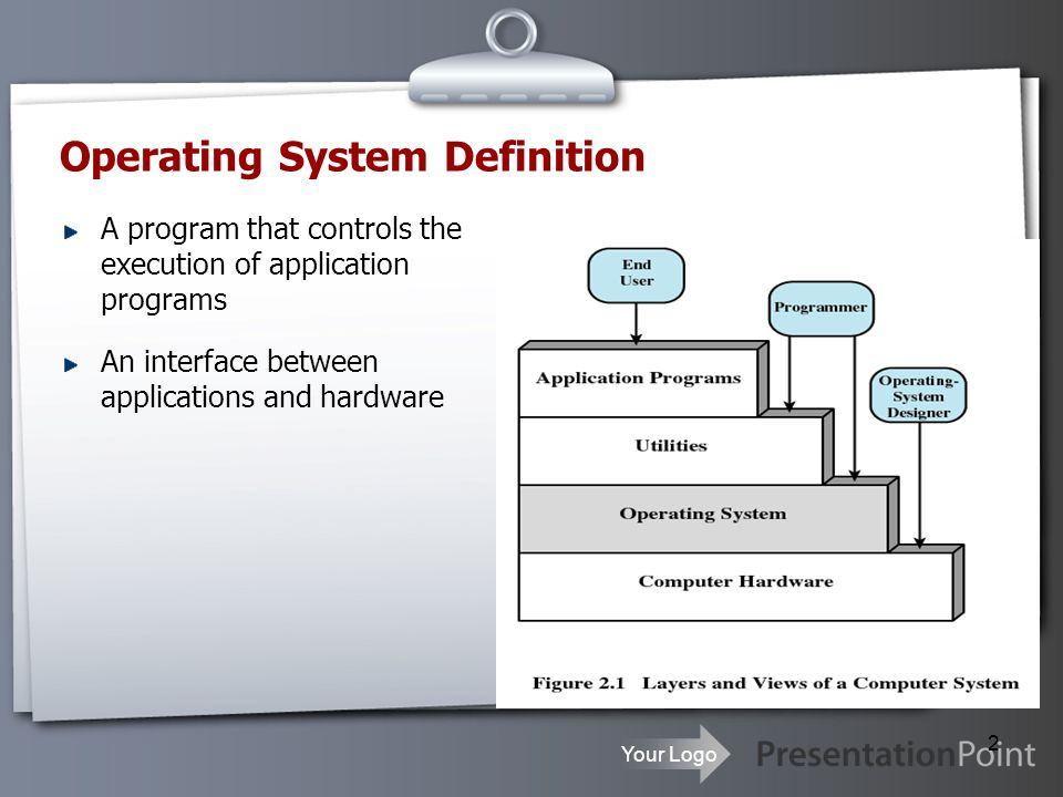definition of operating system an operating A standalone operating system is complete and works on a notebook or desktop computer standalone systems include dos,  definition of operating system.