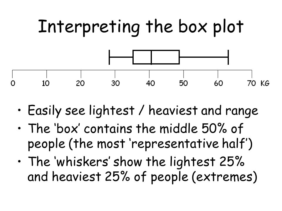 comparing box and whisker plots pdf