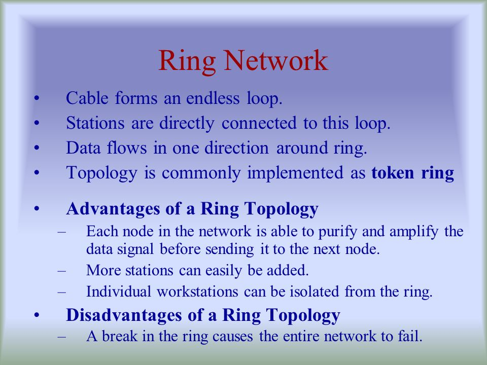 Ring Network Cable forms an endless loop.