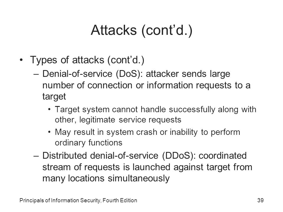 Common Types of Cybersecurity Attacks