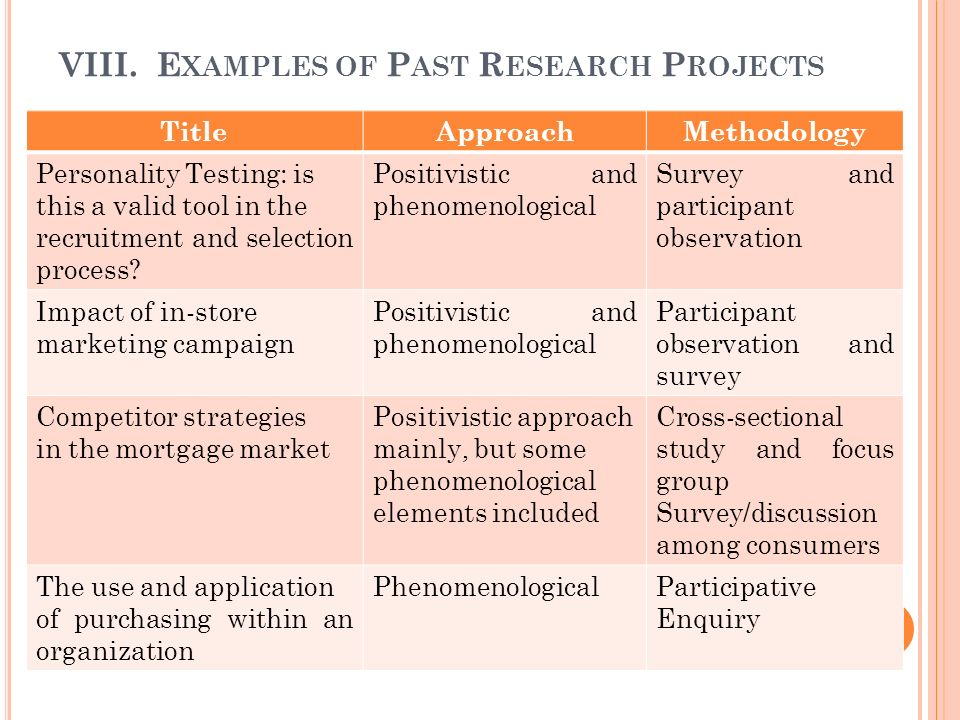 phenomenological qualitative research and research methodology They prefer grouping assumptions through a process called phenomenological epoch meta: research in hermeneutics, phenomenology, and practical philosophy.