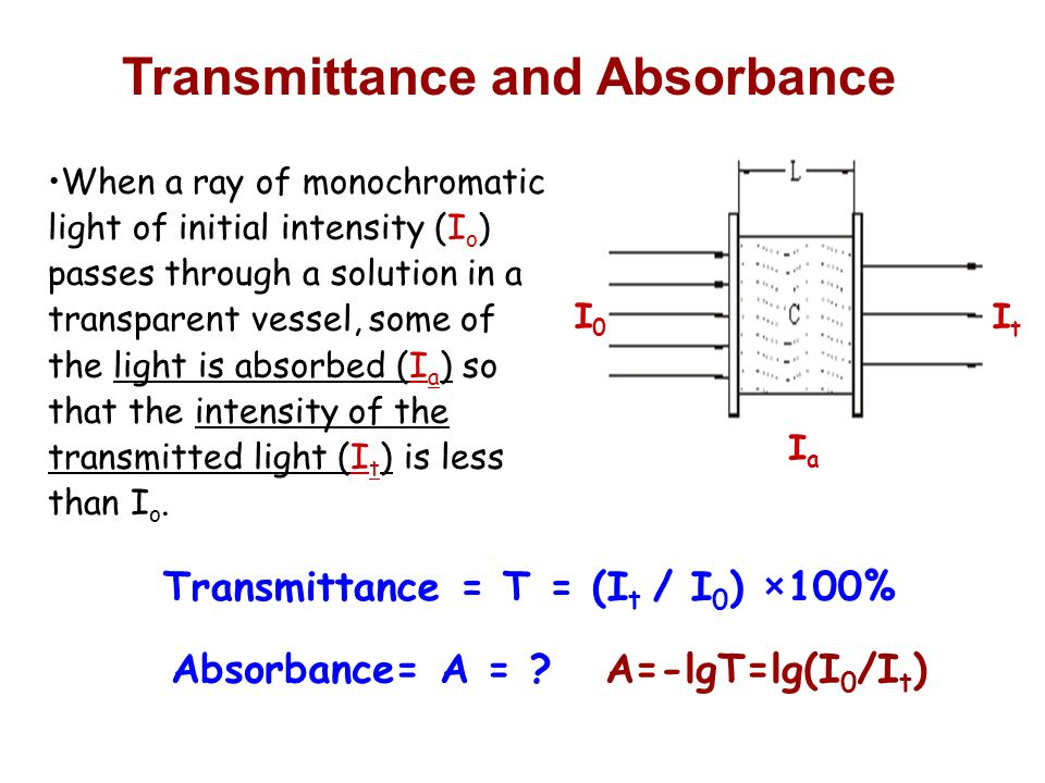 absorbance and spectrophotometry Since spectrophotometry is most-commonly used to determine the presence and concentration of a particular substance in a sample, we are most interested in understanding the relationship between absorbance or transmittance and concentration.