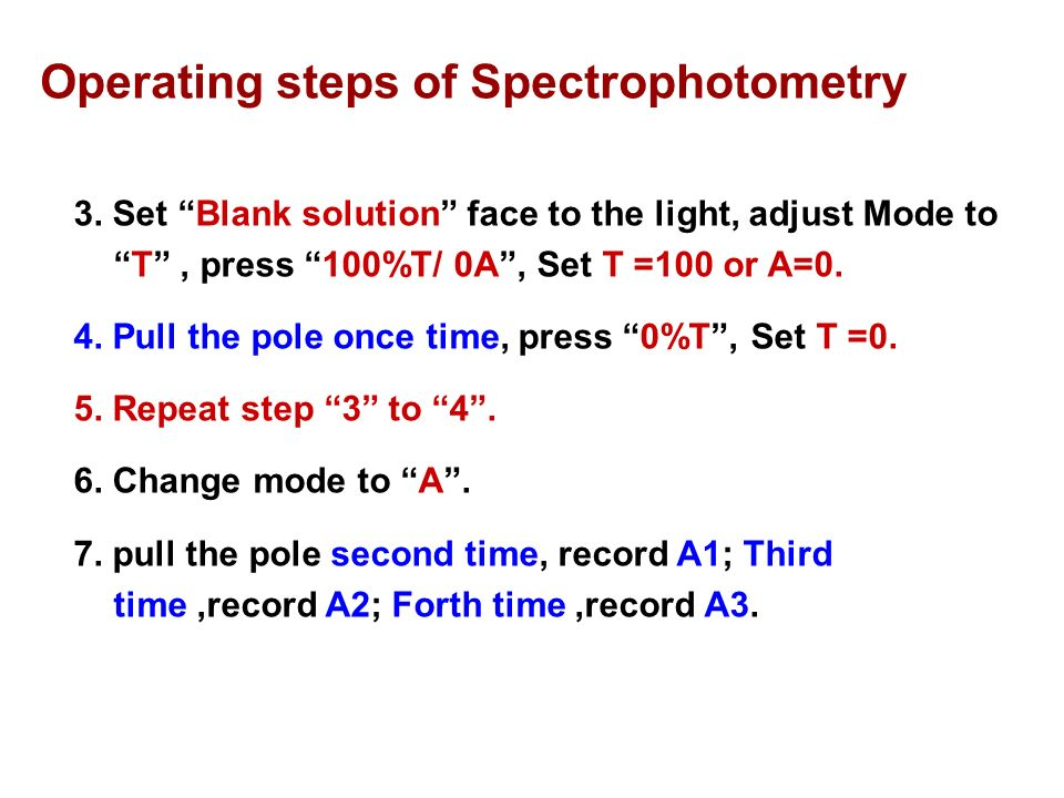 How To Find Marriage Records 6 Steps With Pictures: Spectrophotometry And Plotting Of Calibration Curve